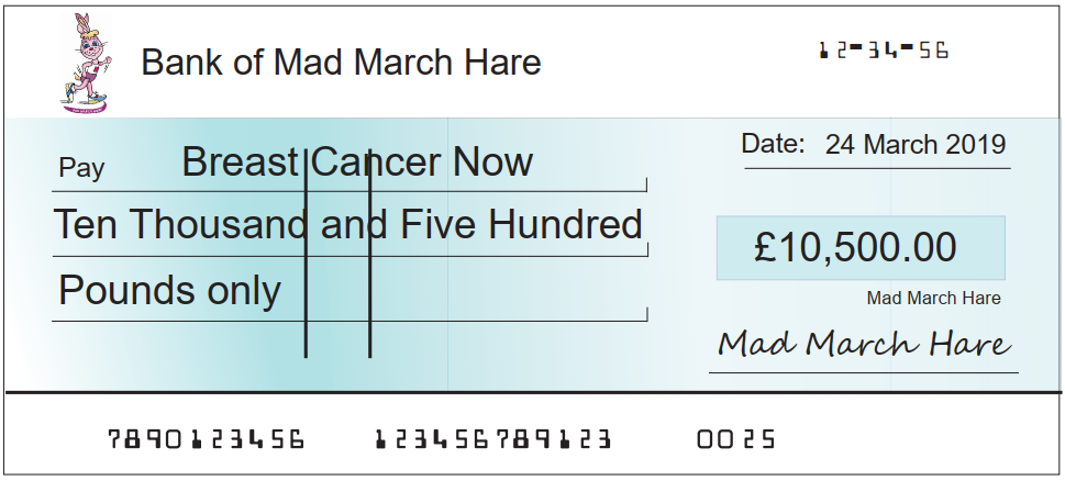 Fundraising Total 2019 for Breast Cancer Now